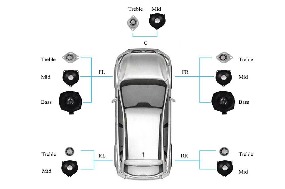 Схема расположения динамиков BMW
