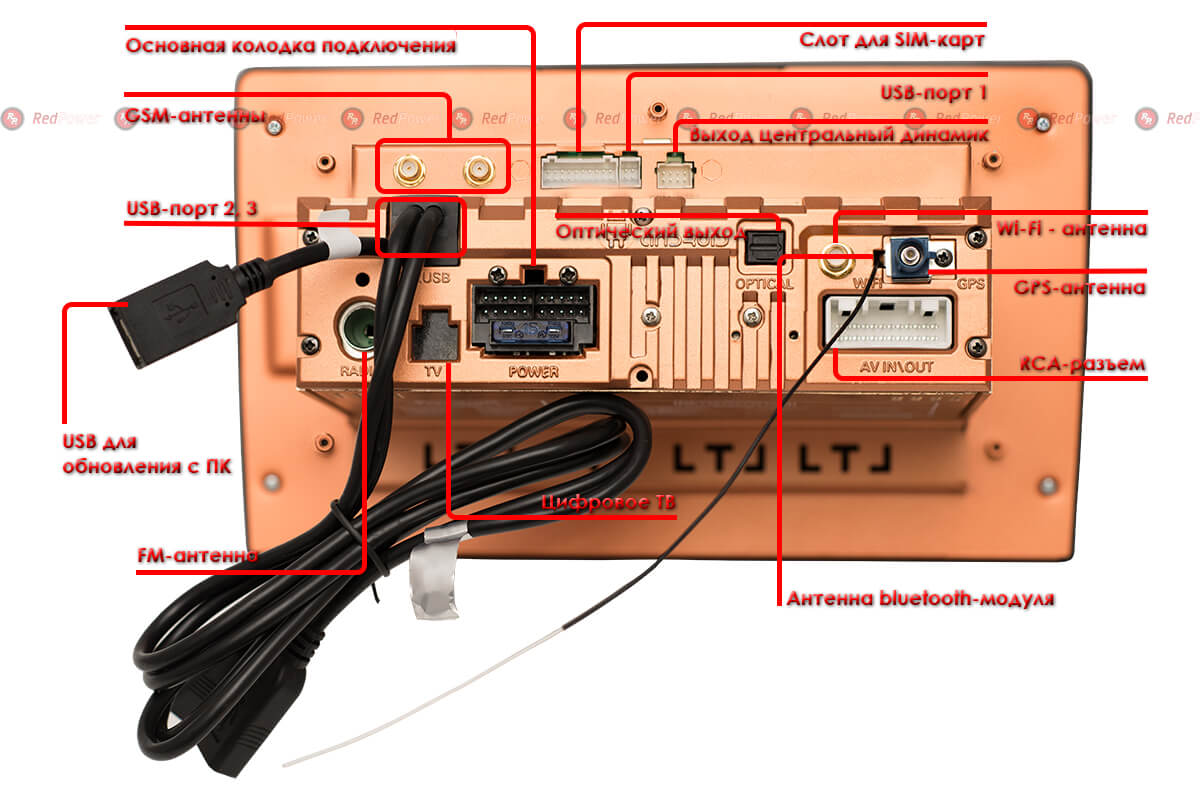 Разъемы магнитол RedPower серии 510